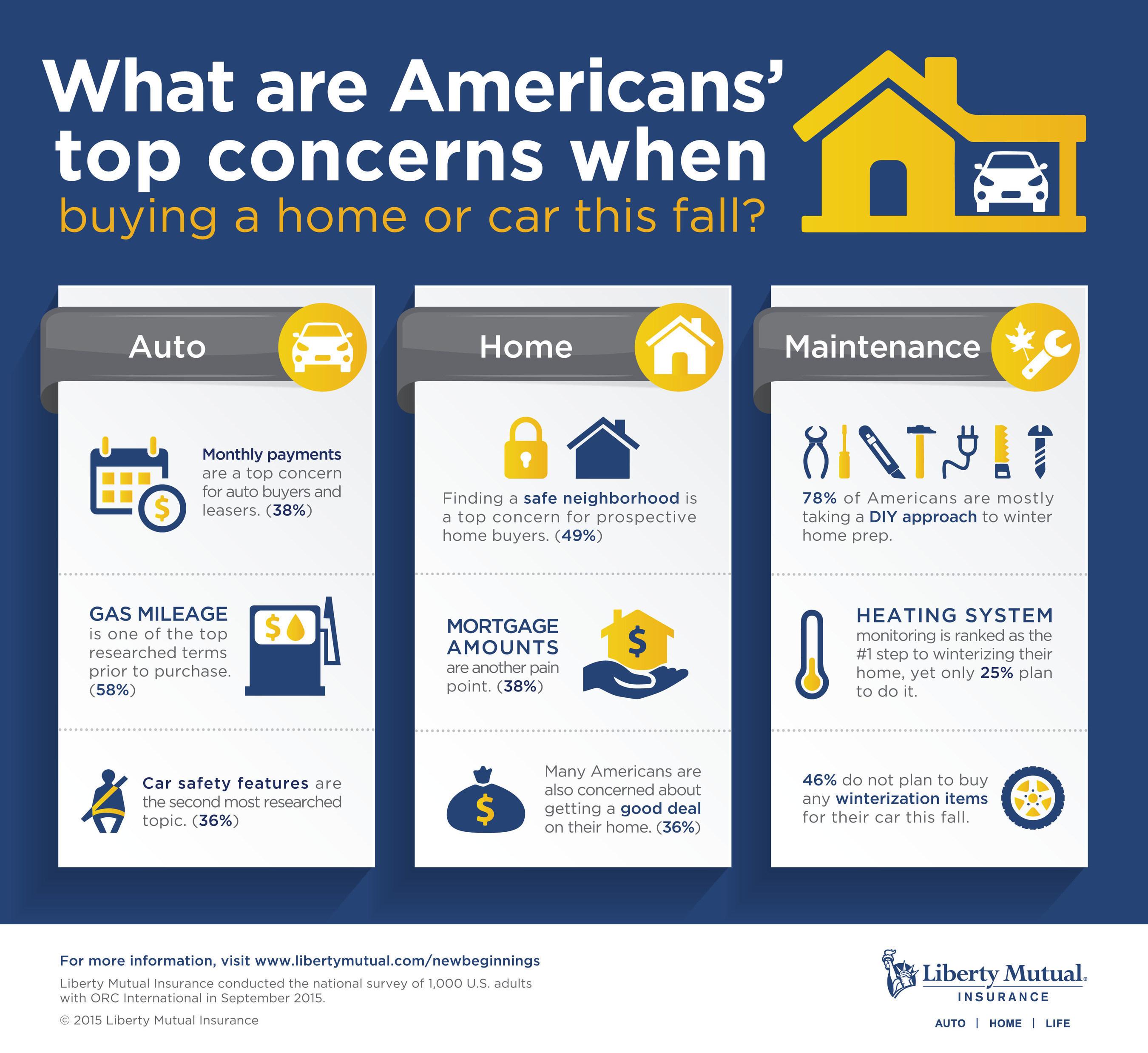 liberty home protection