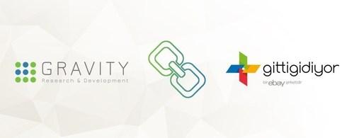 eBay Turkey Selects Gravity R&D's Personalization Platform (PRNewsFoto/gravityrd.com)
