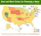 GOBankingRates Study Uncovers the 10 Cheapest States for Financing a Home (PRNewsFoto/GOBankingRates)