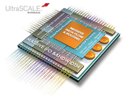 Xilinx's UltraScale(TM) Architecture: Industry's first ASIC-class programmable architecture that scales from 20nm planar through 16nm and beyond FinFET technologies, and from monolithic through 3D ICs. It addresses the limitations to scalability of total system throughput and latency, and the number one bottleneck to chip performance at advanced nodes: the interconnect.  (PRNewsFoto/Xilinx, Inc.)