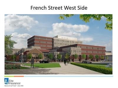 Erie insurance announces new building construction nasdaq for New home construction insurance