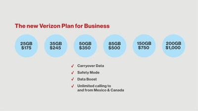 The new Verizon Plan for Business