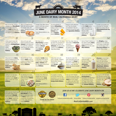 California Milk Advisory Board Presents Dairy Tips to Celebrate Dairy Month (PRNewsFoto/California Milk Advisory Board)