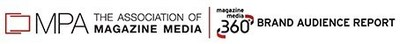 MPA Launches Magazine Media 360 Brand Audience Report
