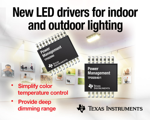 The TPS92660 two-string LED driver and TPS92640/1 synchronous buck controllers from Texas Instruments address ...