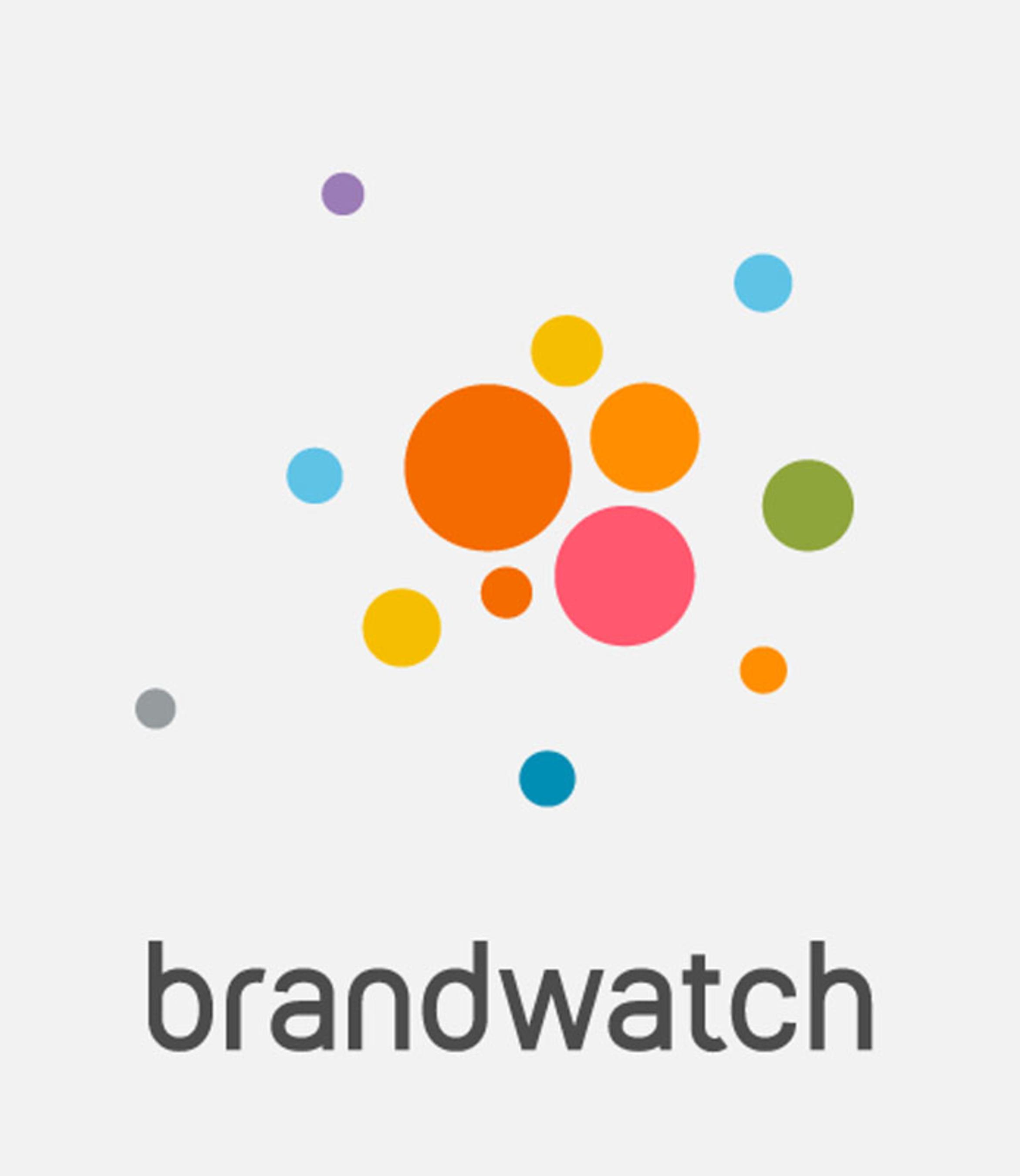 Brandwatch social intelligence