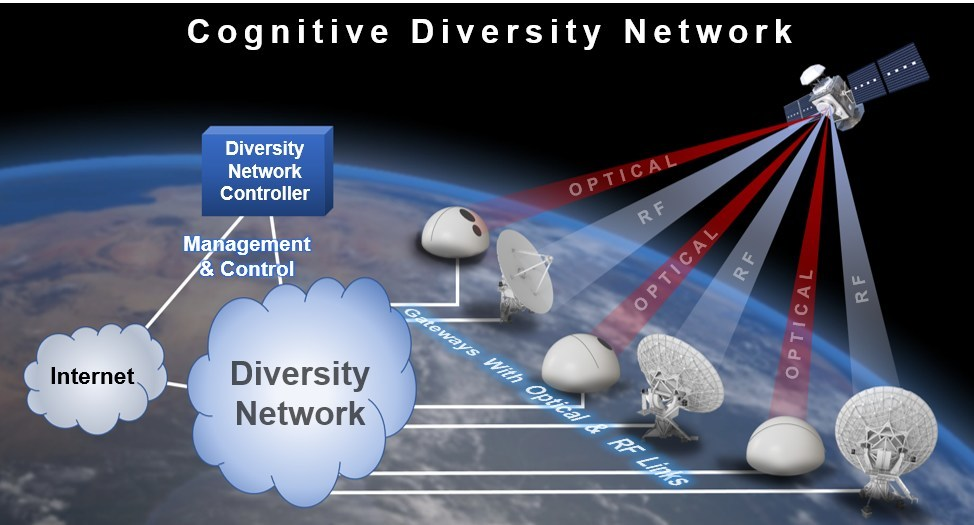 PathFinder Digital's cognitive diversity network for their NASA contract