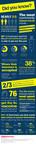 CVS/pharmacy 2015 Consumer Survey - Flu Shots