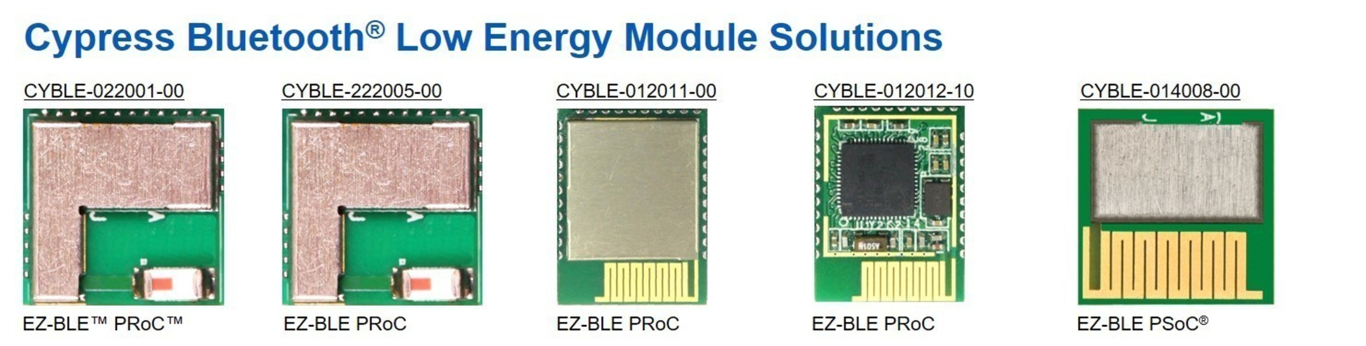 Cypress Unveils New Bluetooth® Low Energy Modules and Bluetooth