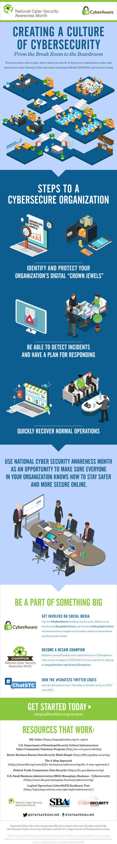 Businesses of All Sizes Urged to Create Culture of Cybersecurity and Protect Assets This National Cyber Security Awareness Month