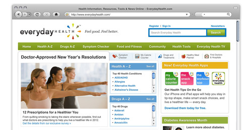 Everyday Health reveals survey results of the top twelve doctor-recommended resolutions for 2012, plus expert ...