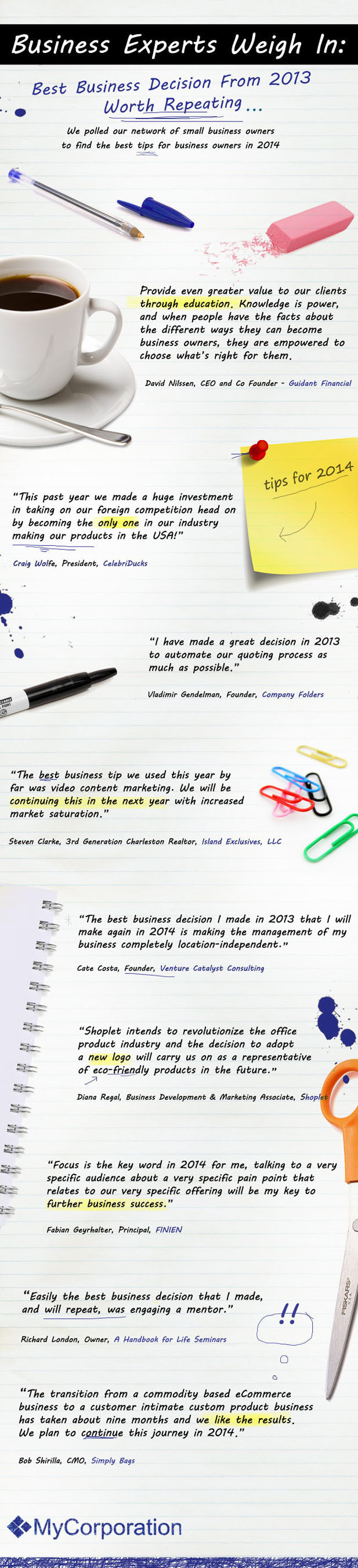 Small Business Experts Reveal to MyCorporation.com the Best 2013 Business Decisions Worth Repeating in 2014. ...