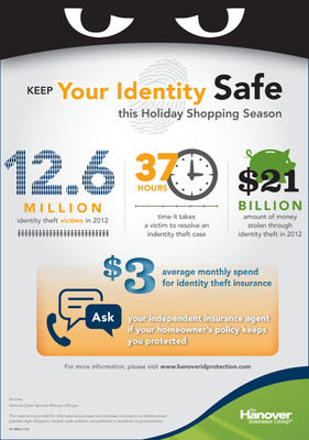 The Hanover Offers Tips to Help Shoppers Keep Their Identities Safe This Holiday Shopping Season.  (PRNewsFoto/The Hanover Insurance Group, Inc.)