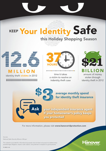 The Hanover Offers Tips to Help Shoppers Keep Their Identities Safe This Holiday Shopping Season. ...