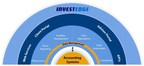 """InvestEdge pioneered the model of an """"overlay"""" system or Data Unification System working above a core accounting system to provide an integrated range of value-added functionality. InvestEdge's best-in-class, award-winning solutions reduce the number of interfaces needed between our solutions and any underlying accounting system."""
