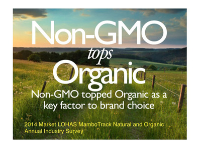 Non-GMO tops Organics in Brand Choice 2014 Market LOHAS MamboTrack Natural & Organic Consumer Research.  Infographic by Vittles Food Marketing. (PRNewsFoto/Market LOHAS (Lifestyle Of Health And Sustainability))