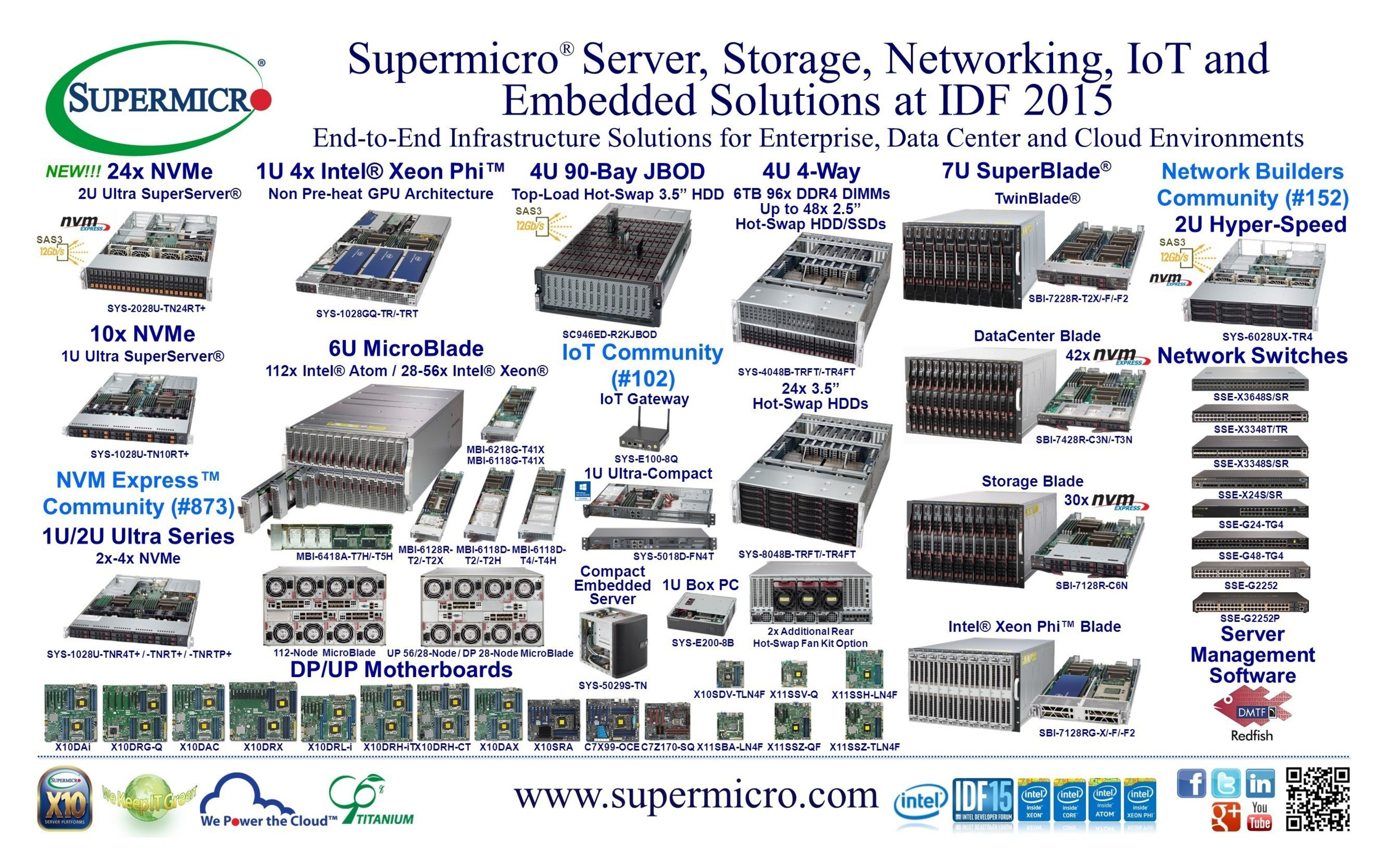 Supermicro(R) Server, Storage, Networking, Embedded & IoT Solutions at IDF 2015 SF