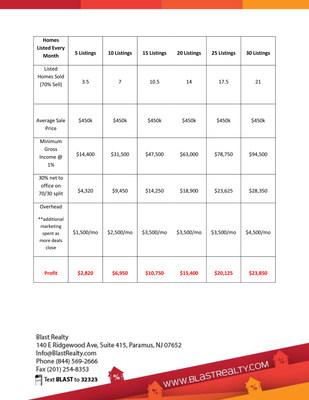 Broker Chart