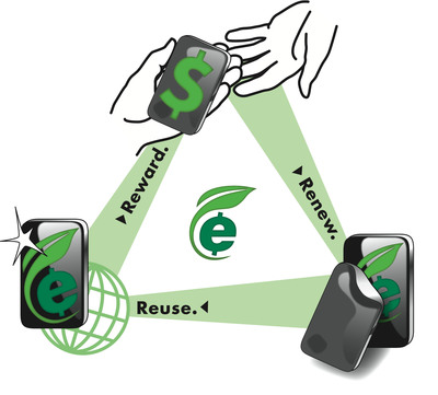eRecyclingCorps makes e-waste a working asset through consumer rewards, device renewal and reuse.  (PRNewsFoto/eRecyclingCorps)