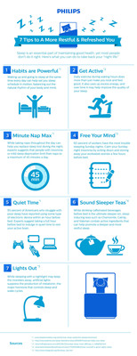 Philips World Sleep Day Infographic: 7 Tips to a More Restful & Refreshed You.  (PRNewsFoto/Royal Philips)