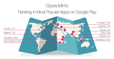 Opera Mini's Ranking in Most Popular Apps on Google Play