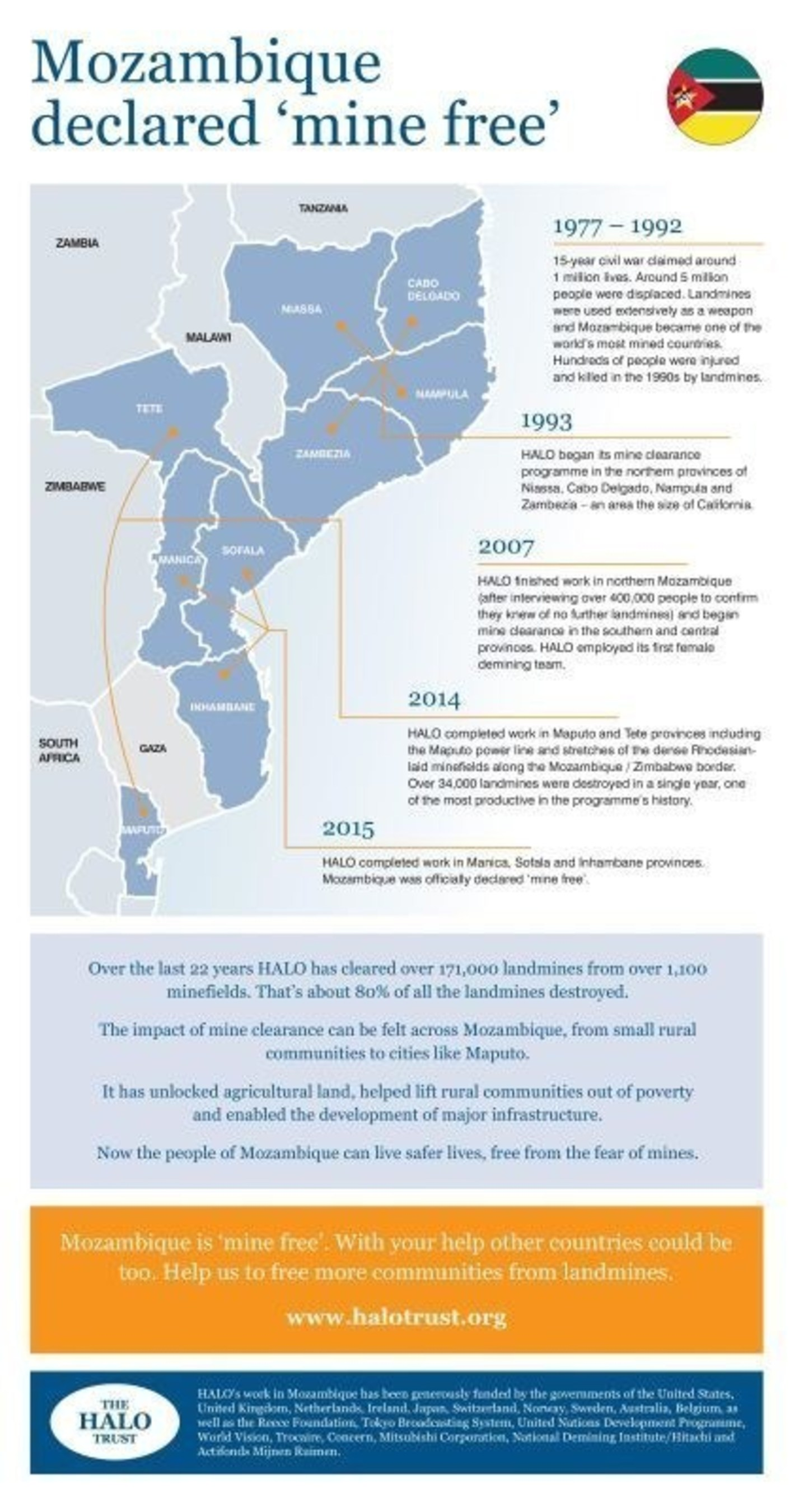 A timeline infographic that shows HALO's contribution to 'mine free' Mozambique, with details of ...
