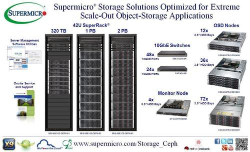 Supermicro® Storage Solutions for Extreme Scale-Out Object-Storage Applications (PRNewsFoto/Super Micro ...