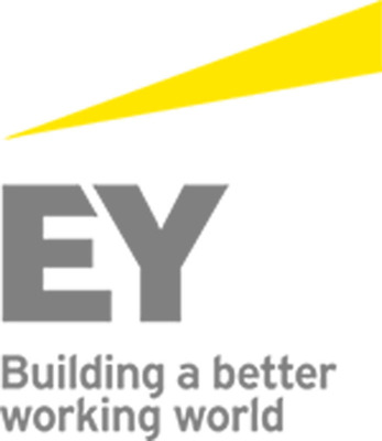 Static allocations may foil the growth ambitions of hedge funds: EY survey.  (PRNewsFoto/Ernst & Young LLP)
