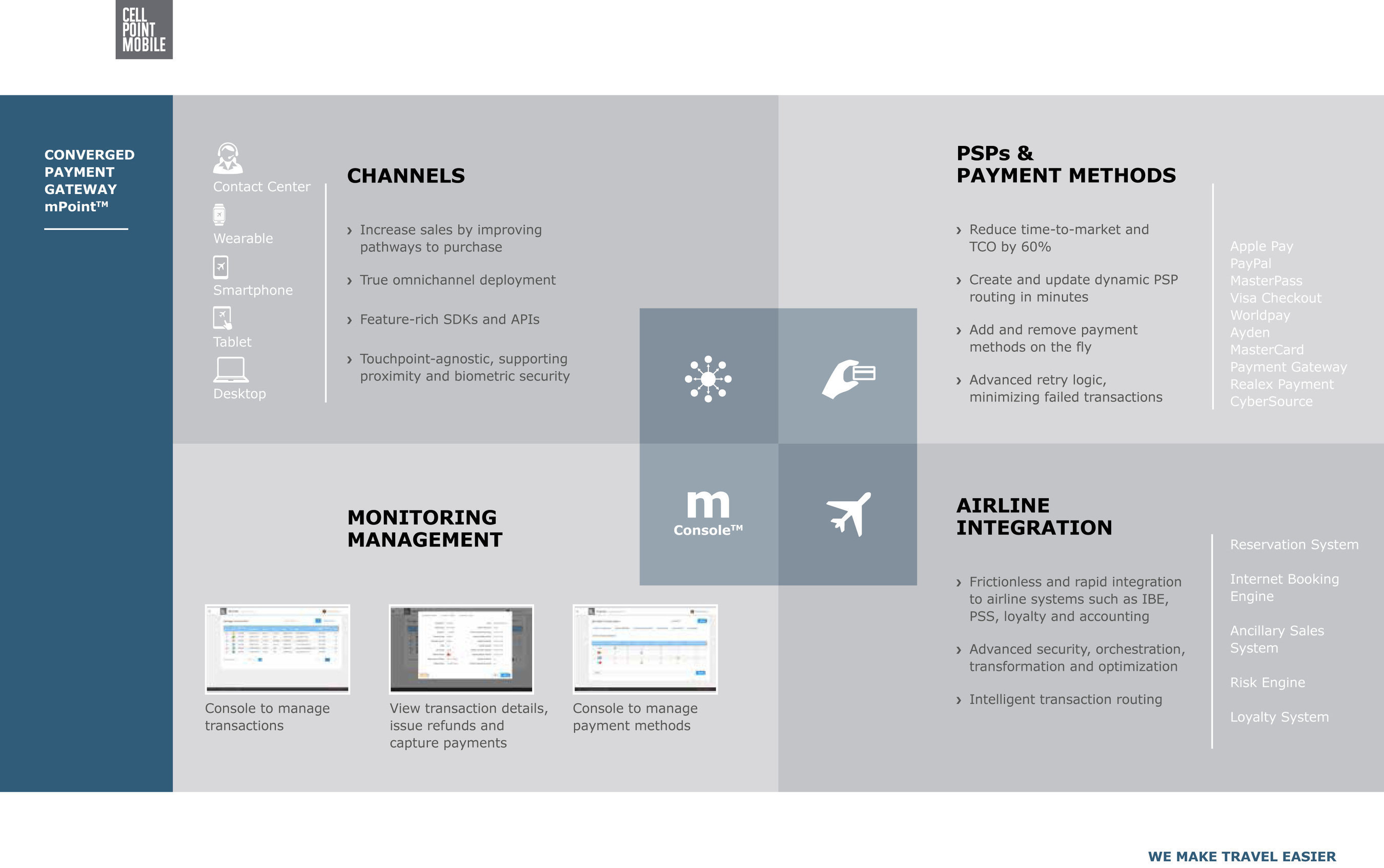 CellPoint Mobile Rolls Out New Converged Payment Gateway For the Global Airline Industry