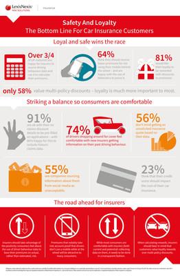 LexisNexis_Telemetrics_Infographic
