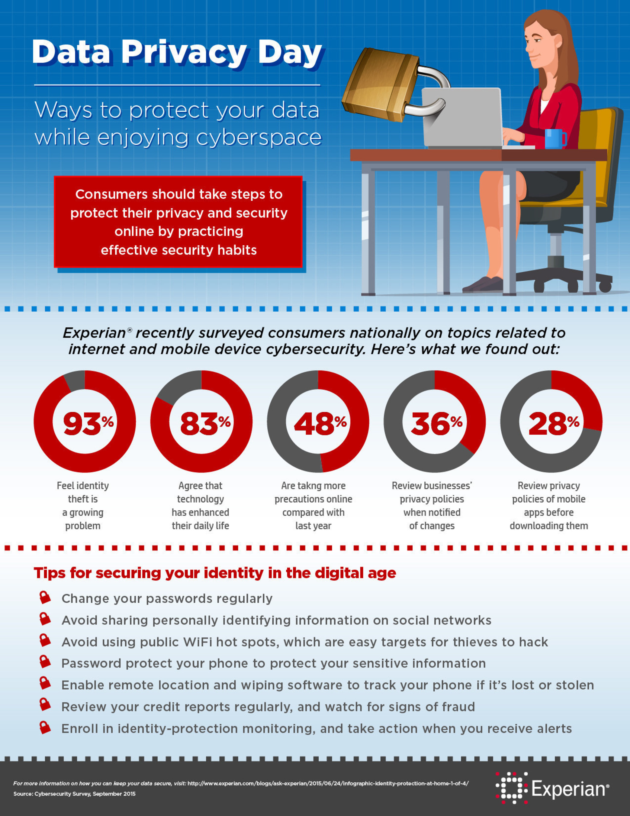 Data Privacy Day is a good reminder for consumers to take steps to protect their privacy online and practice ...
