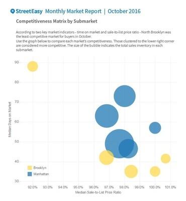 October 2016 Competitiveness Matrix