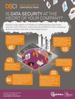 Is Data Security at the Heart of Your Company? Data Security Confidence Index by SafeNet (PRNewsFoto/SafeNet, Inc.)