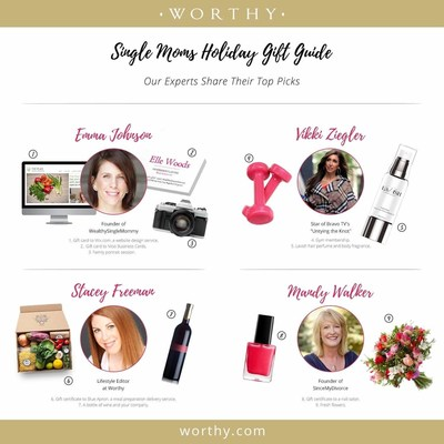 Worthy's first-ever Single Mom Holiday Gift Guide
