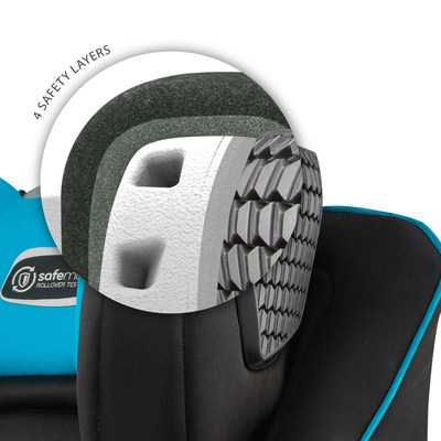 Evenflo SafeZone(TM) Headrest: A combination of premium materials designed to absorb and dissipate crash forces, providing advanced protection where children need it most.