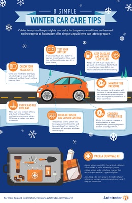 Autotrader experts offer simple winter car care tips.