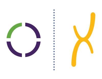 TRUNO acquires TimeForge, labor optimization software company.