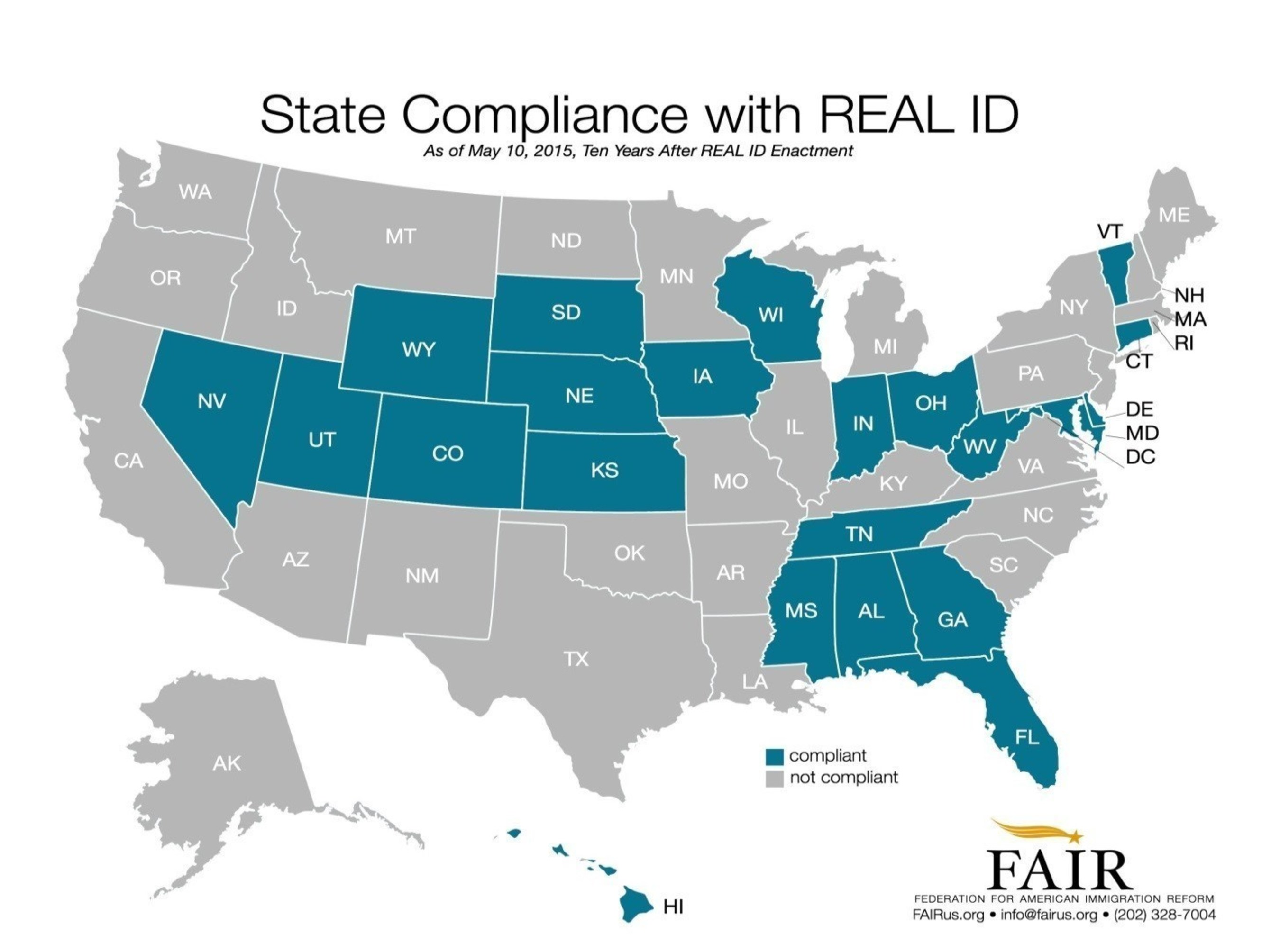 State Compliance with REAL ID. FAIRus.org