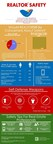 Realtor Safety Infographic