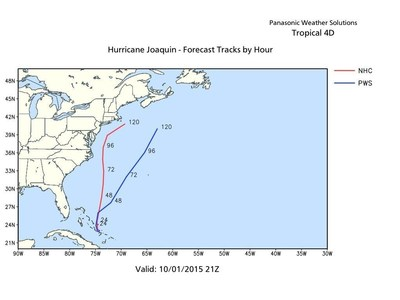 Hurricane Joaquin - Forecast Tracks by the Hour (PRNewsFoto/Panasonic Weather Solutions)