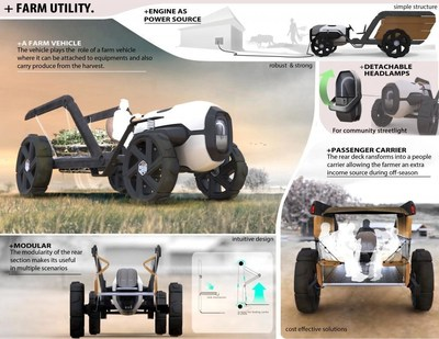 "Rajshekhar Dass, Abu Huraira Shaikh, Sunny Duseja, Joji Isaac, Saksham Karunakar and Tajeshwar Kaul of Pune, India, win 2016 Michelin Challenge Design for entry ""Google Community Vehicle"""