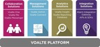 Voalte Platform uses a core set of technologies that not only powers Voalte products, but also enables healthcare organizations to leverage existing and future technology systems.