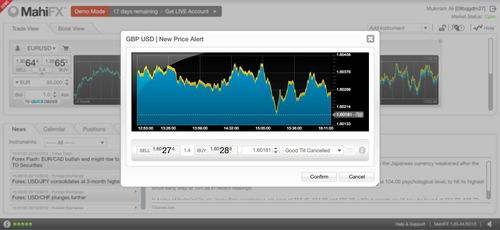 MahiFX Launches Trading and Price Alert Notification Feature