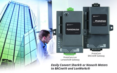 Electro Industries/GaugeTech (EIG) releases BACnet, LonWorks, and other Building Management System (BMS) Protocol Gateways for its power and energy meters, Including the Shark and Nexus Series meters, and the new MP200 Metering System. These gateways are ideal for seamlessly integrating the advanced EIG meters into any existing BMS application, and provide support to energy management solutions for LEED and other green energy solutions. (PRNewsFoto/Electro Industries/GaugeTech)