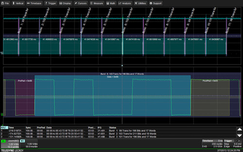 Teledyne LeCroy's Manchester and NRZ protocol decoders aid in the process of designing and debugging custom  ...