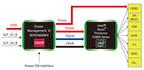 ROHM's new PMIC for Intel Bay Trail I Platforms.  (PRNewsFoto/ROHM Semiconductor)