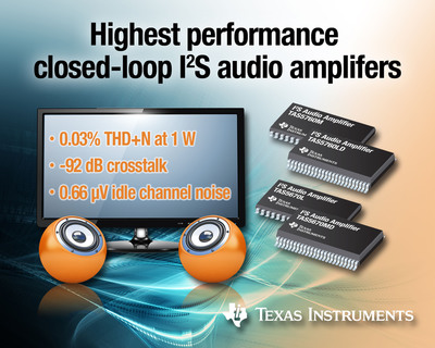 TI's TAS5760xx closed-loop I2S amplifier family features high switching frequency, allowing designers to use smaller output filter components to reduce overall solution size and BOM cost. They stream 20-W continuous power per channel without a heatsink, and deliver the industry's best performance for mid-power stereo audio applications including TVs, soundbars, portable docking stations, Bluetooth(R) speakers, and aftermarket automotive audio products.  (PRNewsFoto/Texas Instruments)