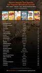 Heavy metals results chart.   (PRNewsFoto/Natural News)