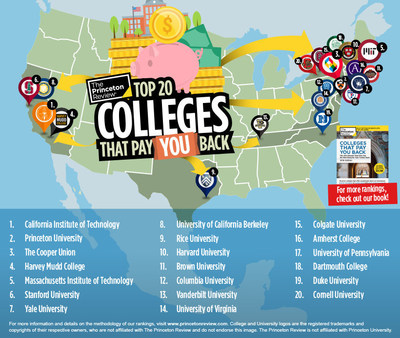 Top 20 Colleges That Pay You Back for 2016