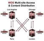WOS Multi-site Access & Content Distribution